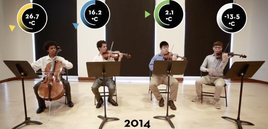 Klima-Visualisierung als Streichquartett (Jahr 2014), © Ensia, University of Minnesota