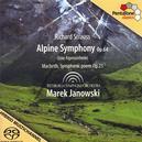 Alpensymphonie op.64