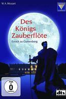 Details zu Mozart: